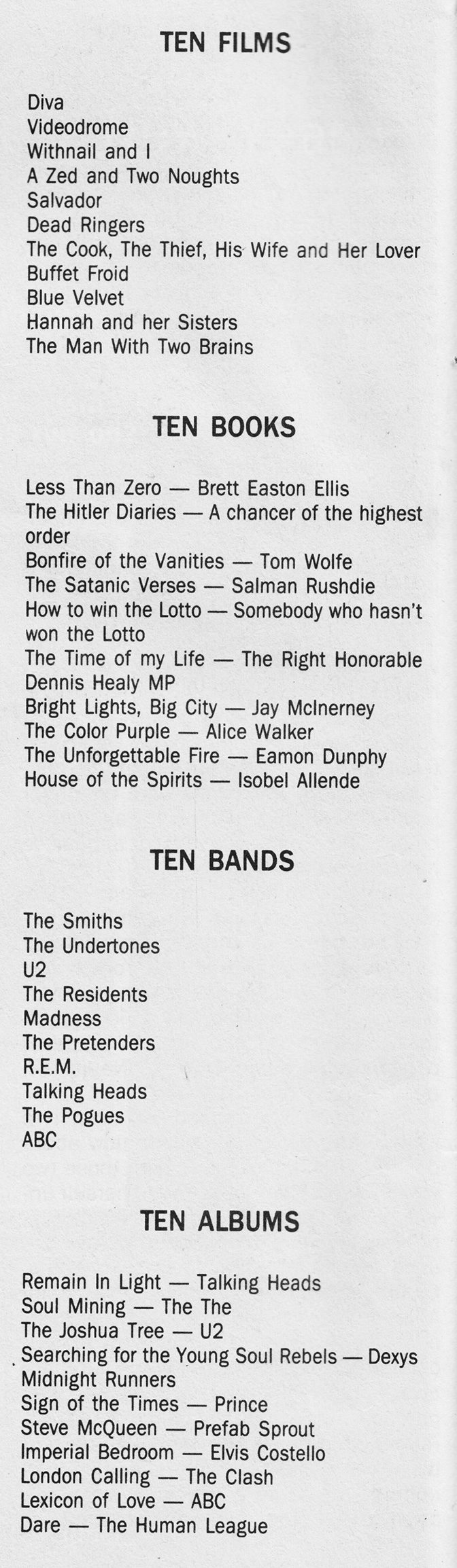 80s-rtevisited-best-p1-chart